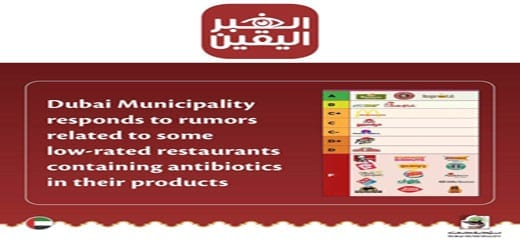 Low rated restaurants containing antibiotics in their products