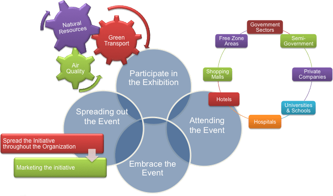 cfd 2016 ways of participation